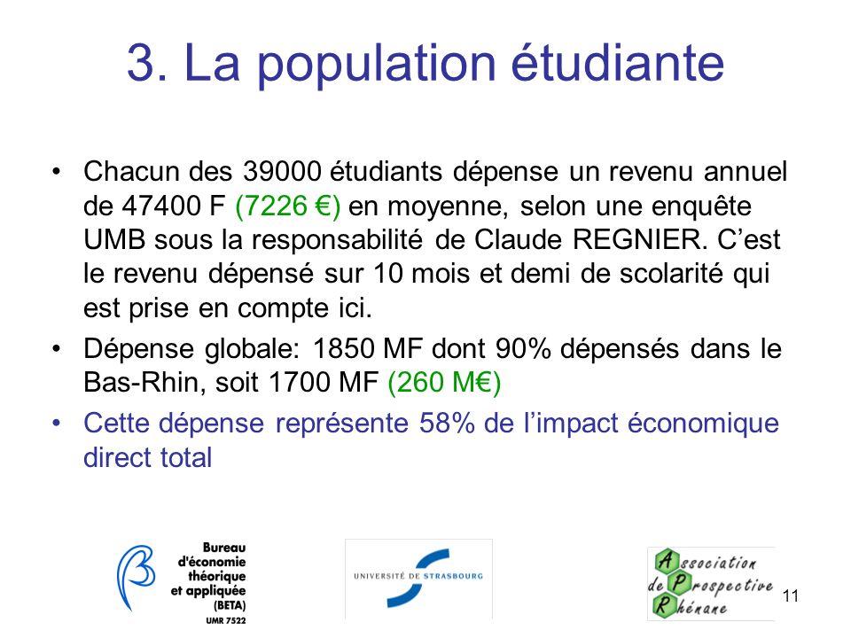 3. La population étudiante