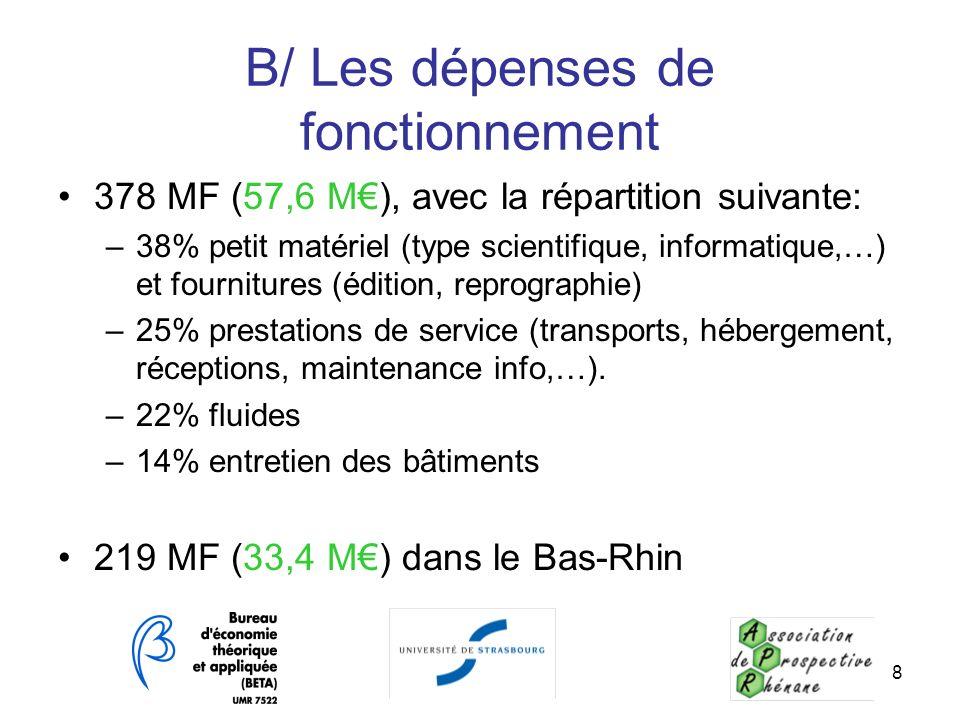B/ Les dépenses de fonctionnement