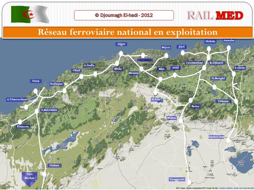 Réseau ferroviaire national en exploitation