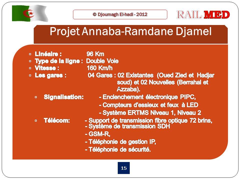 Projet Annaba-Ramdane Djamel