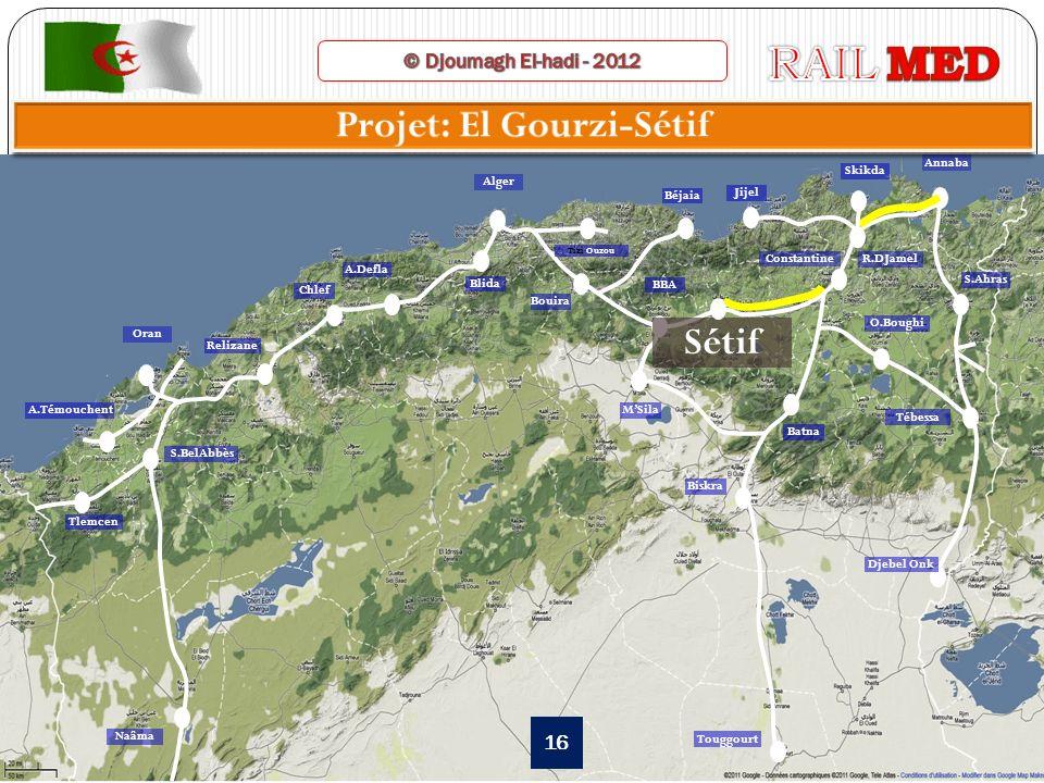 Projet: El Gourzi-Sétif