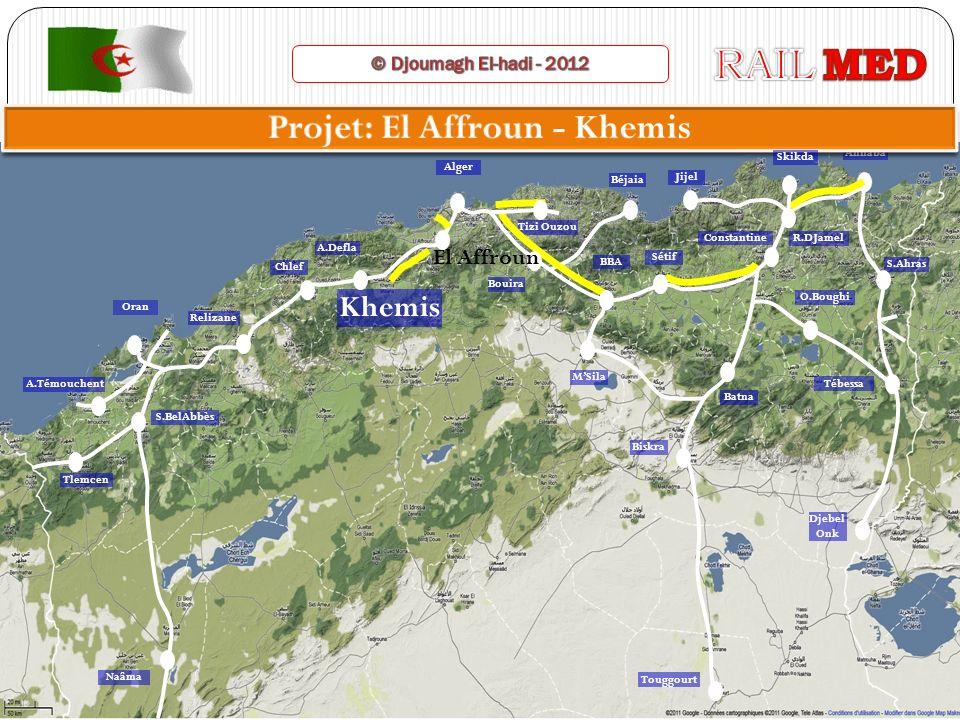 Projet: El Affroun - Khemis