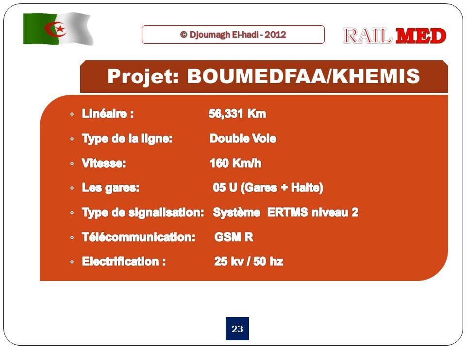 Projet: BOUMEDFAA/KHEMIS