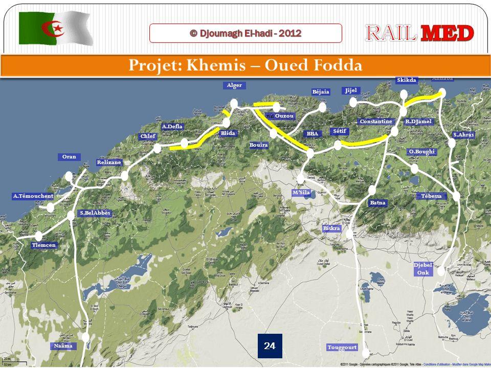 Projet: Khemis – Oued Fodda