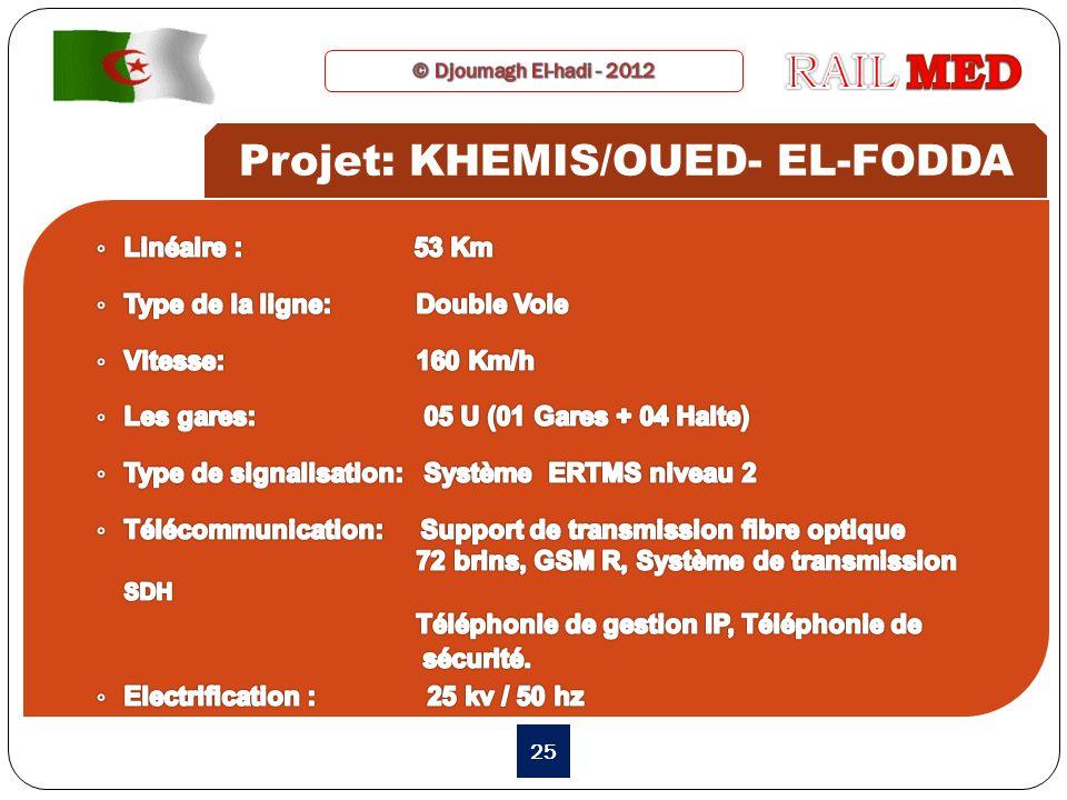 Projet: KHEMIS/OUED- EL-FODDA