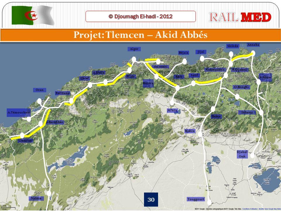 Projet: Tlemcen – Akid Abbés
