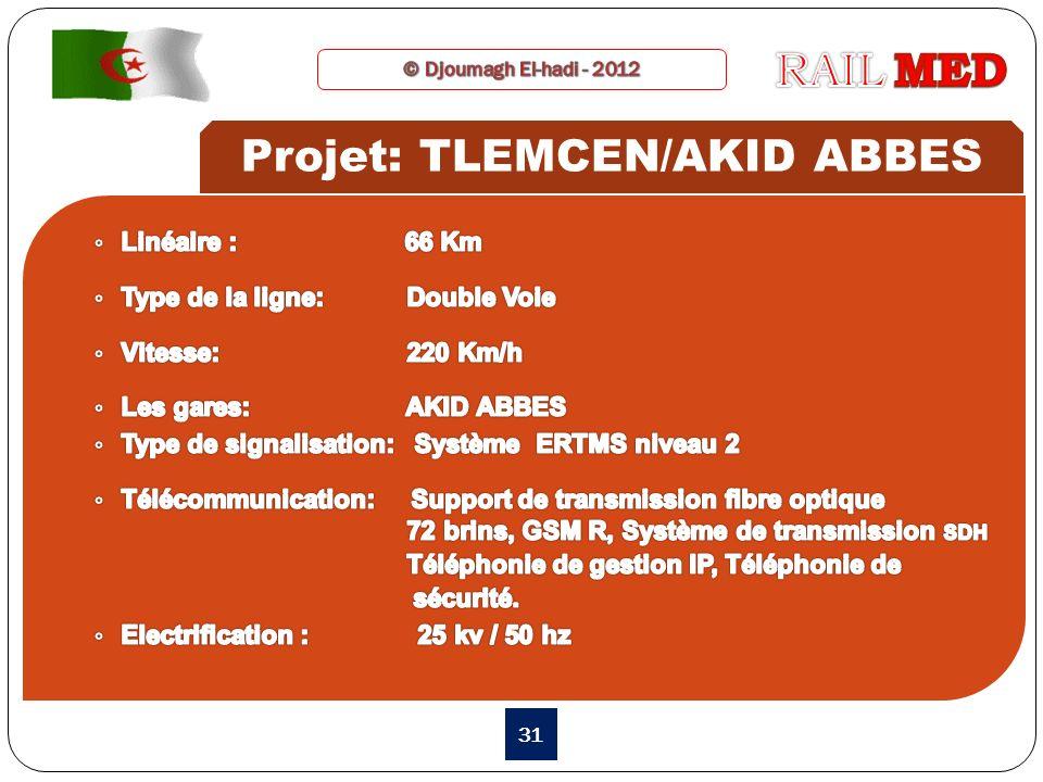 Projet: TLEMCEN/AKID ABBES
