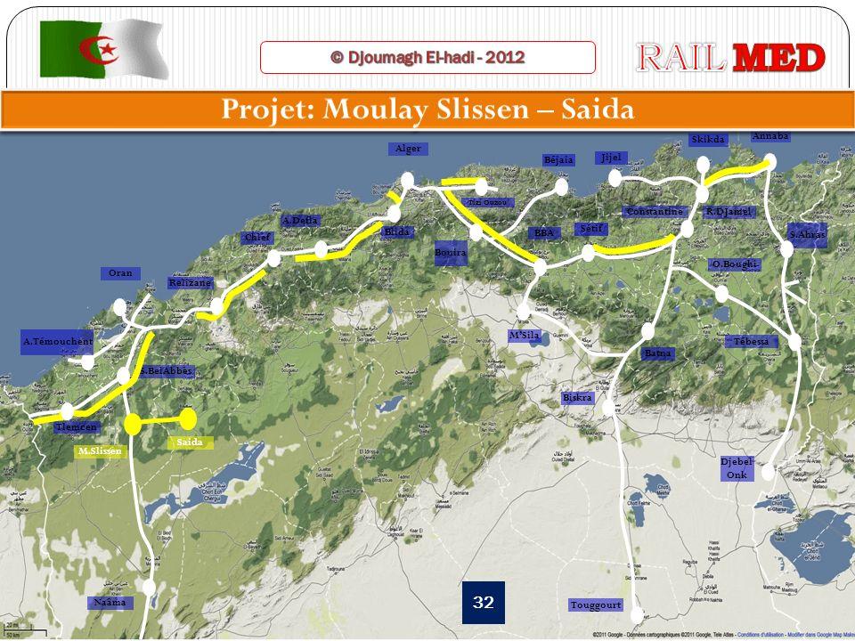Projet: Moulay Slissen – Saida