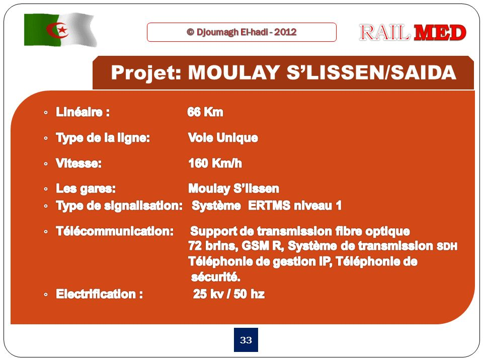 Projet: MOULAY S'LISSEN/SAIDA