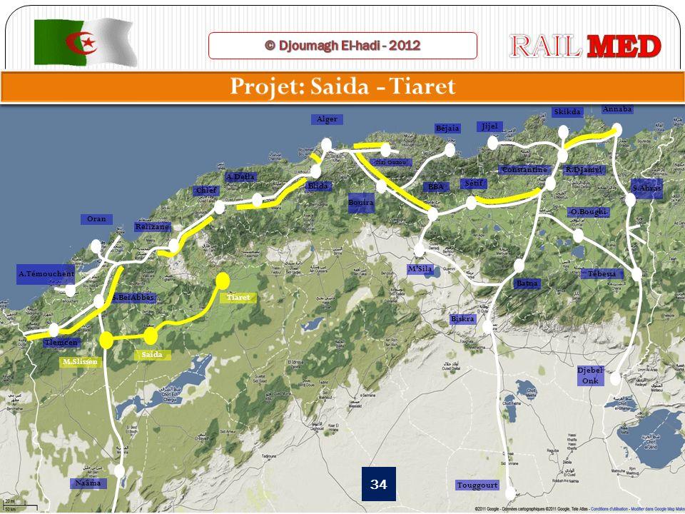 RAIL MED Projet: Saida - Tiaret © Djoumagh El-hadi - 2012 Skikda