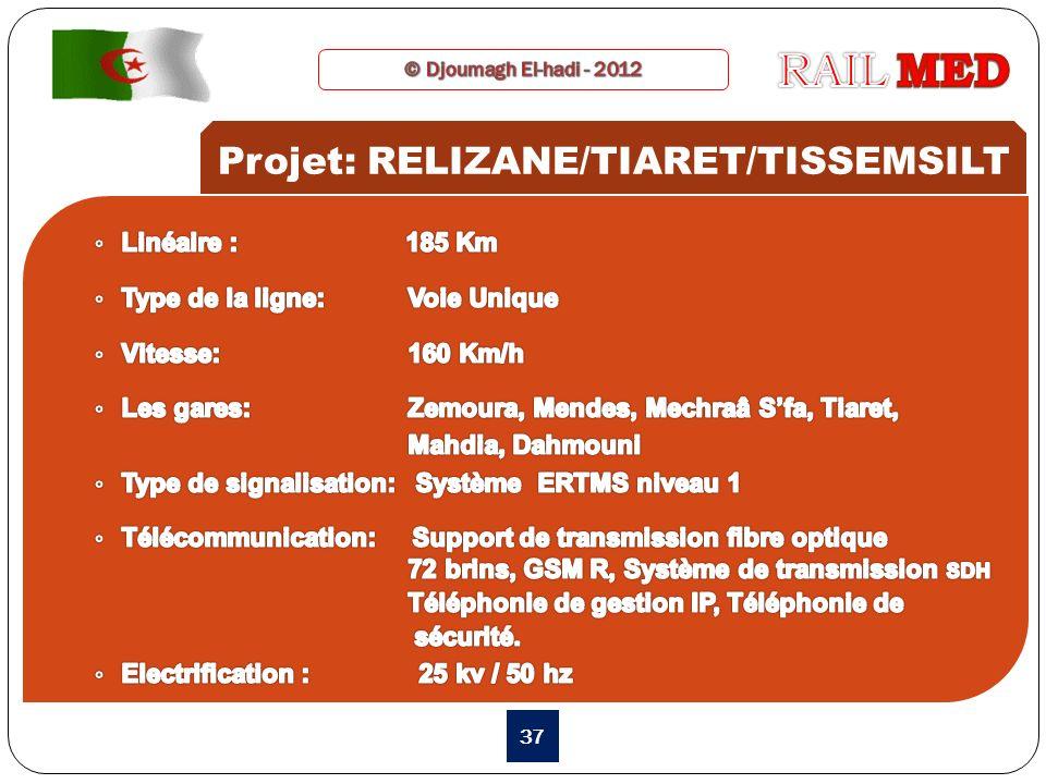 Projet: RELIZANE/TIARET/TISSEMSILT