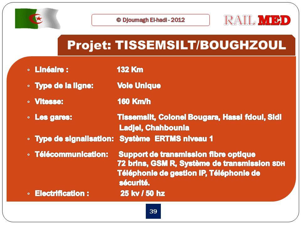 Projet: TISSEMSILT/BOUGHZOUL