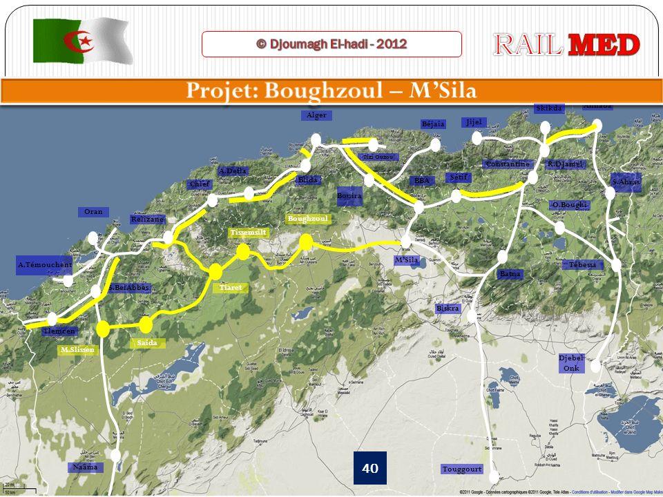 Projet: Boughzoul – M'Sila