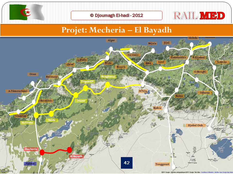 Projet: Mecheria – El Bayadh