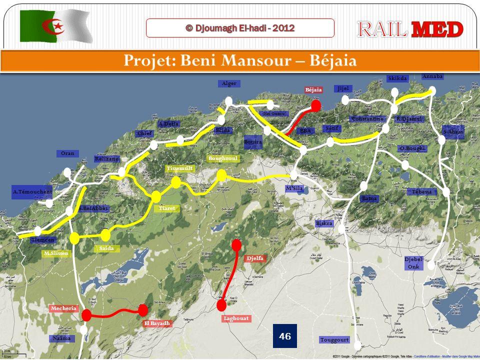 Projet: Beni Mansour – Béjaia