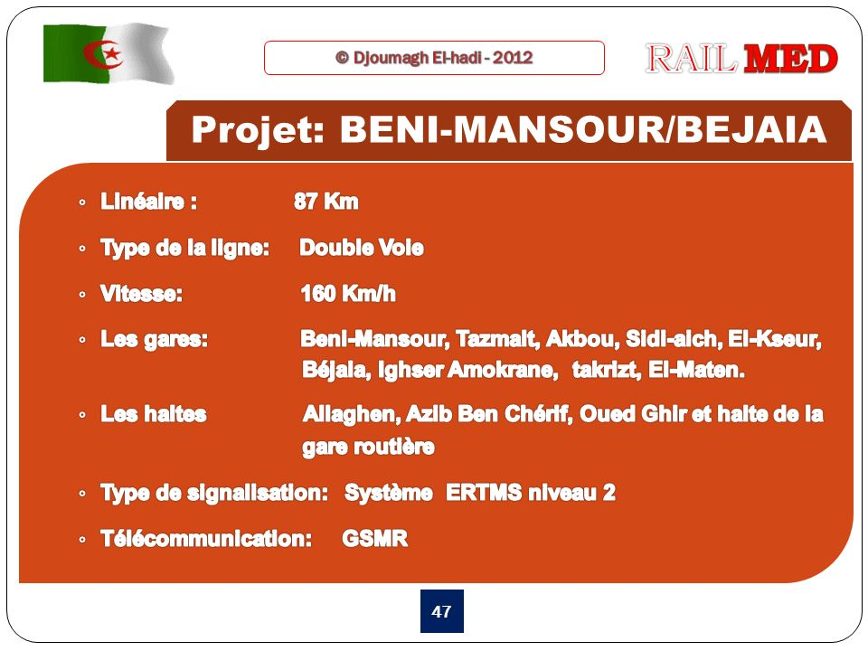 Projet: BENI-MANSOUR/BEJAIA