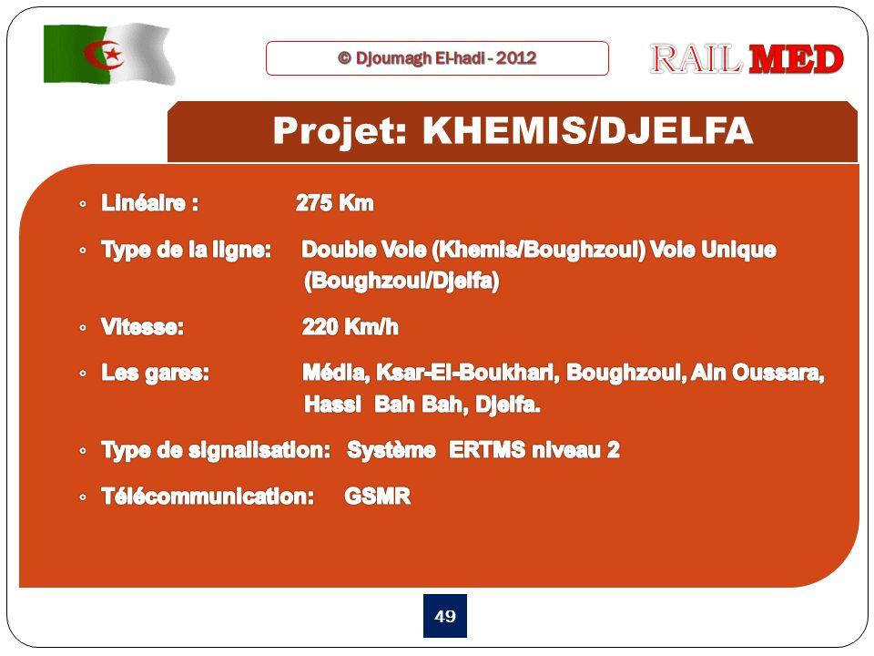 Projet: KHEMIS/DJELFA