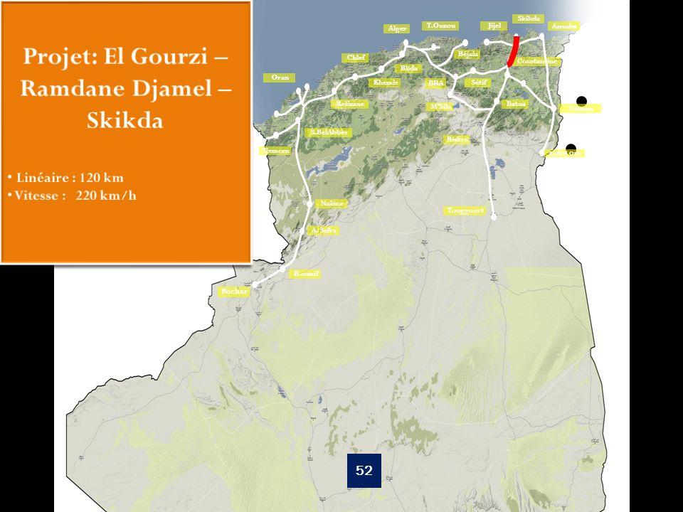 Projet: El Gourzi – Ramdane Djamel – Skikda