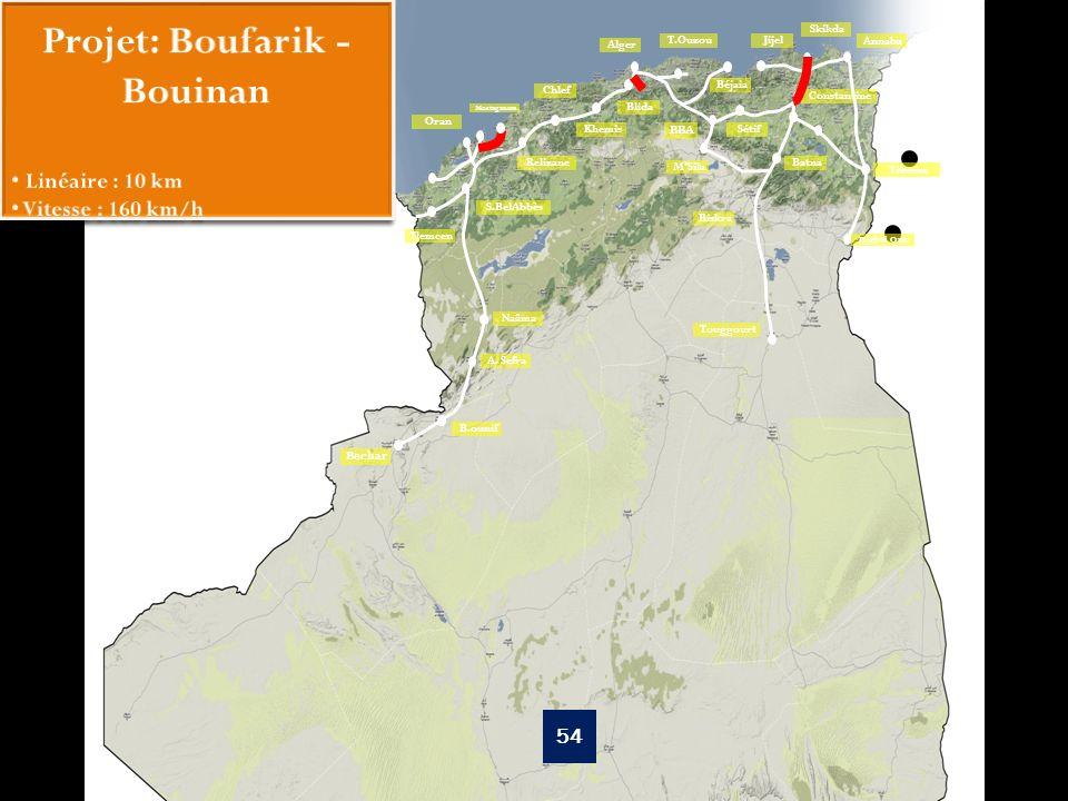 Projet: Boufarik - Bouinan