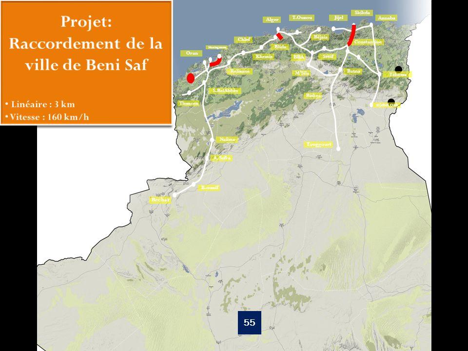 Projet: Raccordement de la ville de Beni Saf