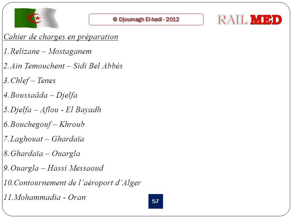 RAIL MED Cahier de charges en préparation Relizane – Mostaganem