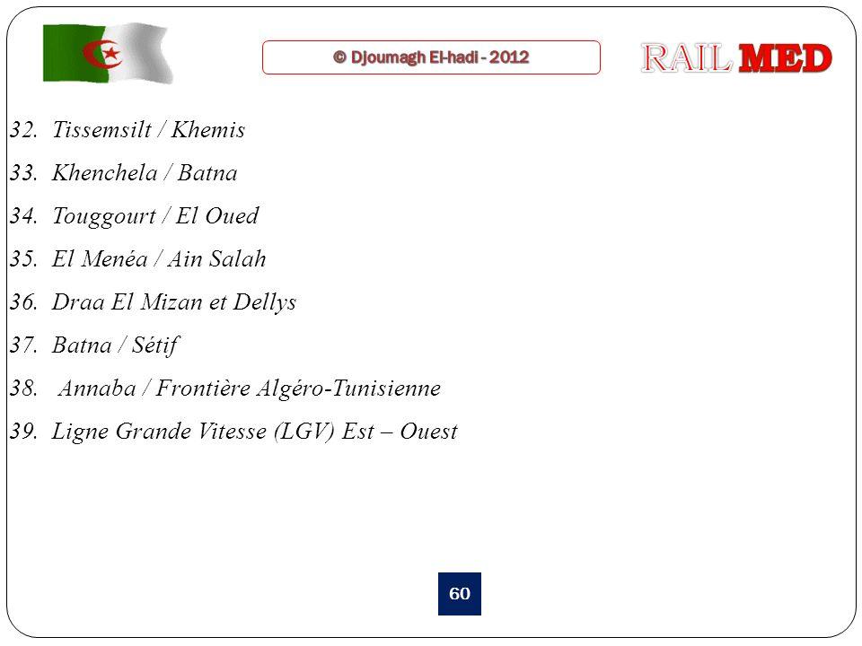 RAIL MED Tissemsilt / Khemis Khenchela / Batna Touggourt / El Oued