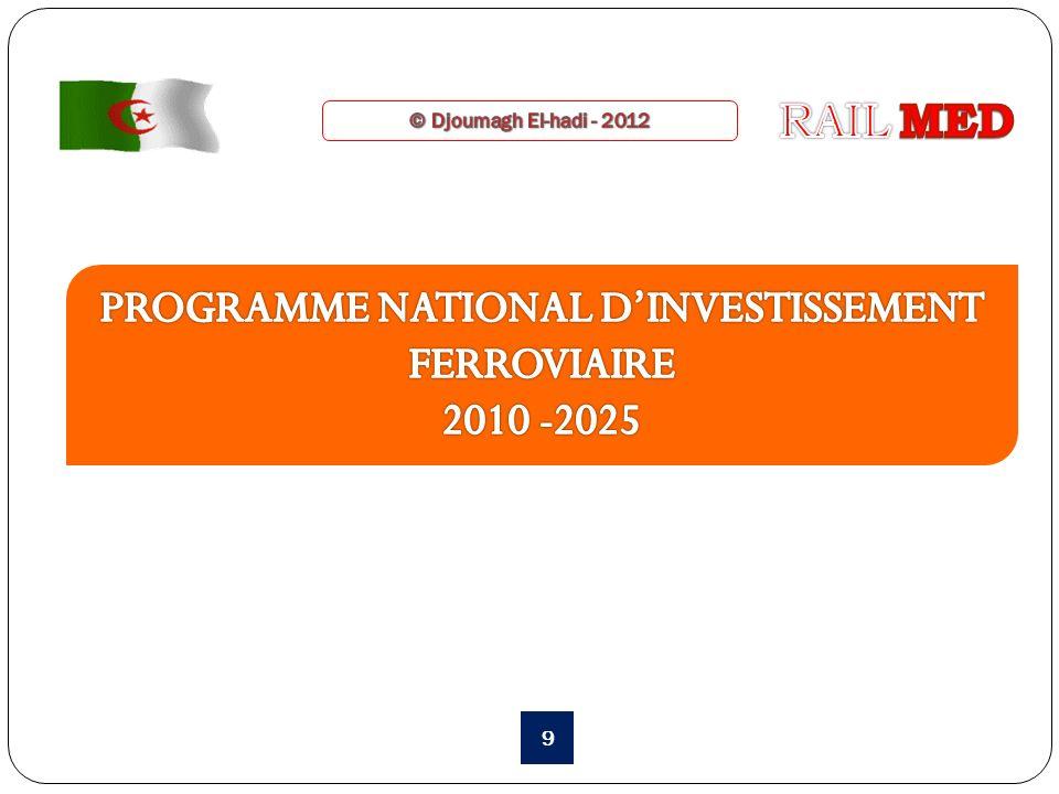 PROGRAMME NATIONAL D'INVESTISSEMENT FERROVIAIRE