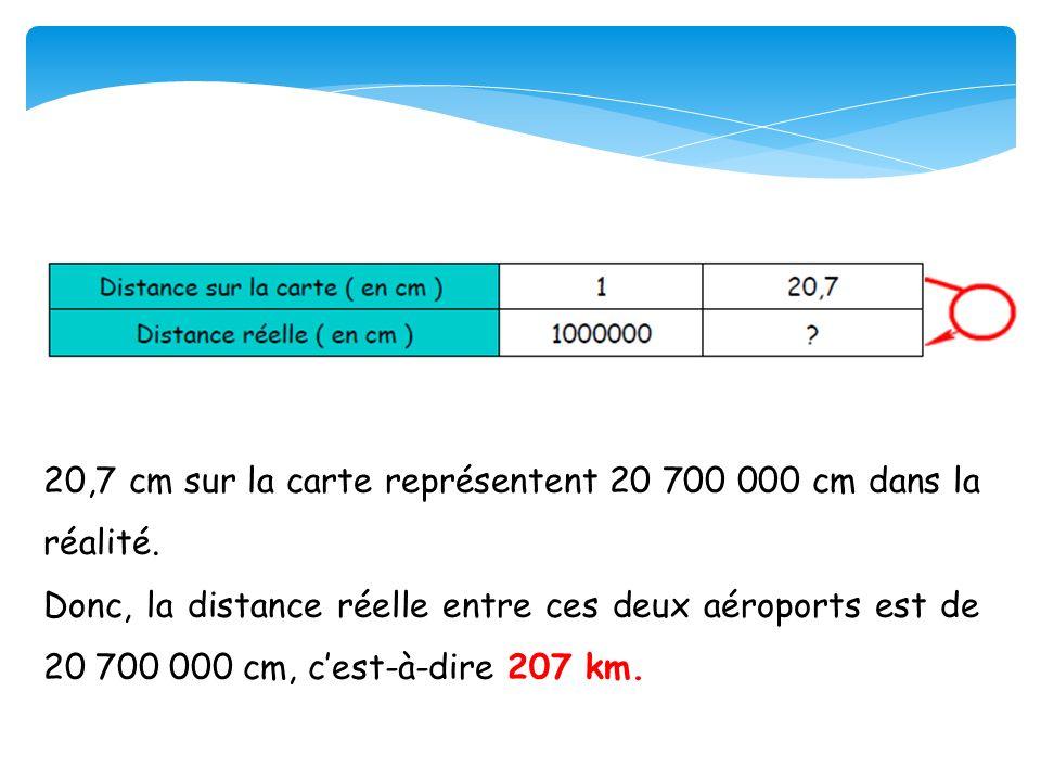 20,7 cm sur la carte représentent 20 700 000 cm dans la réalité.