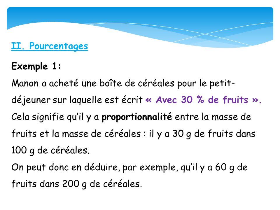 II. Pourcentages Exemple 1: Manon a acheté une boîte de céréales pour le petit-déjeuner sur laquelle est écrit « Avec 30 % de fruits ».