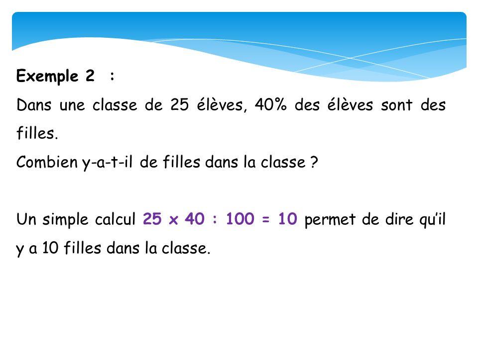 Exemple 2 : Dans une classe de 25 élèves, 40% des élèves sont des filles. Combien y-a-t-il de filles dans la classe