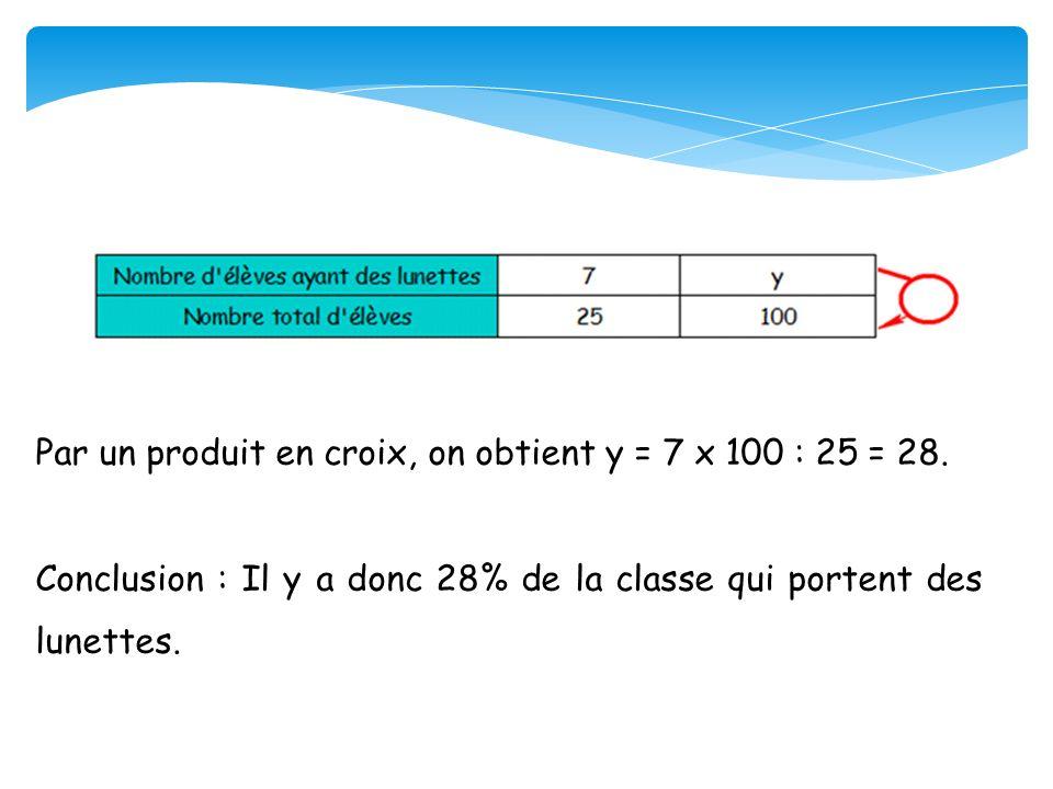 Par un produit en croix, on obtient y = 7 x 100 : 25 = 28.