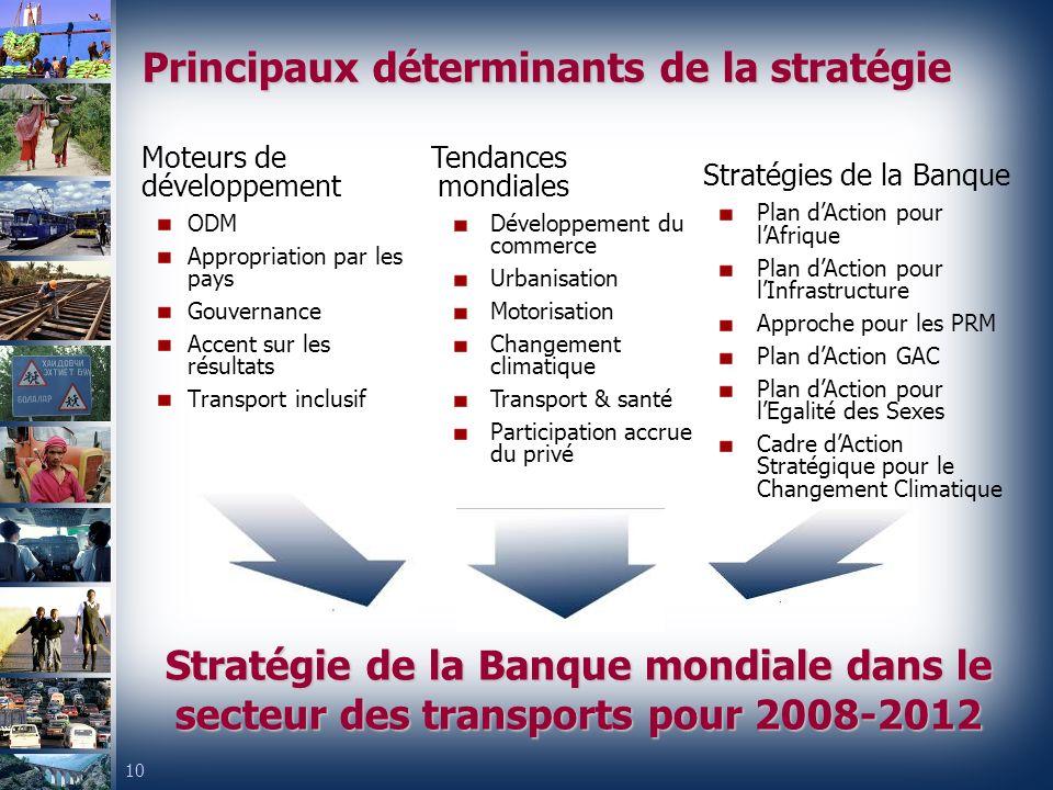 Principaux déterminants de la stratégie