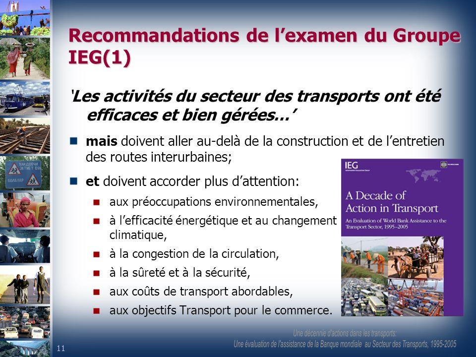 Recommandations de l'examen du Groupe IEG(1)