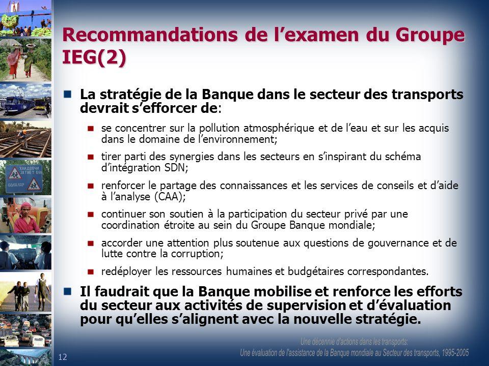 Recommandations de l'examen du Groupe IEG(2)