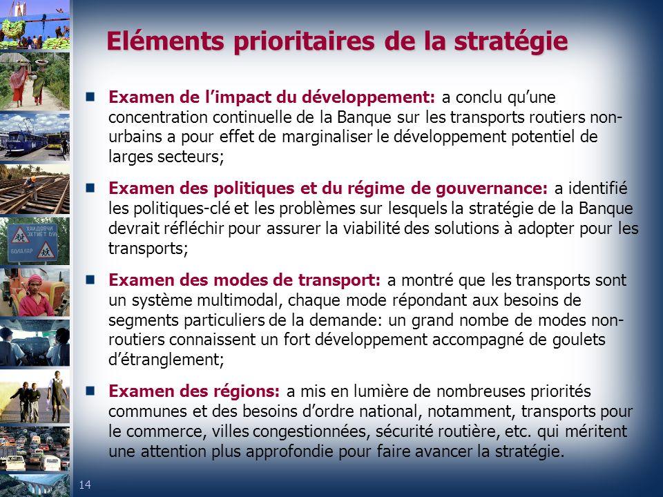 Eléments prioritaires de la stratégie