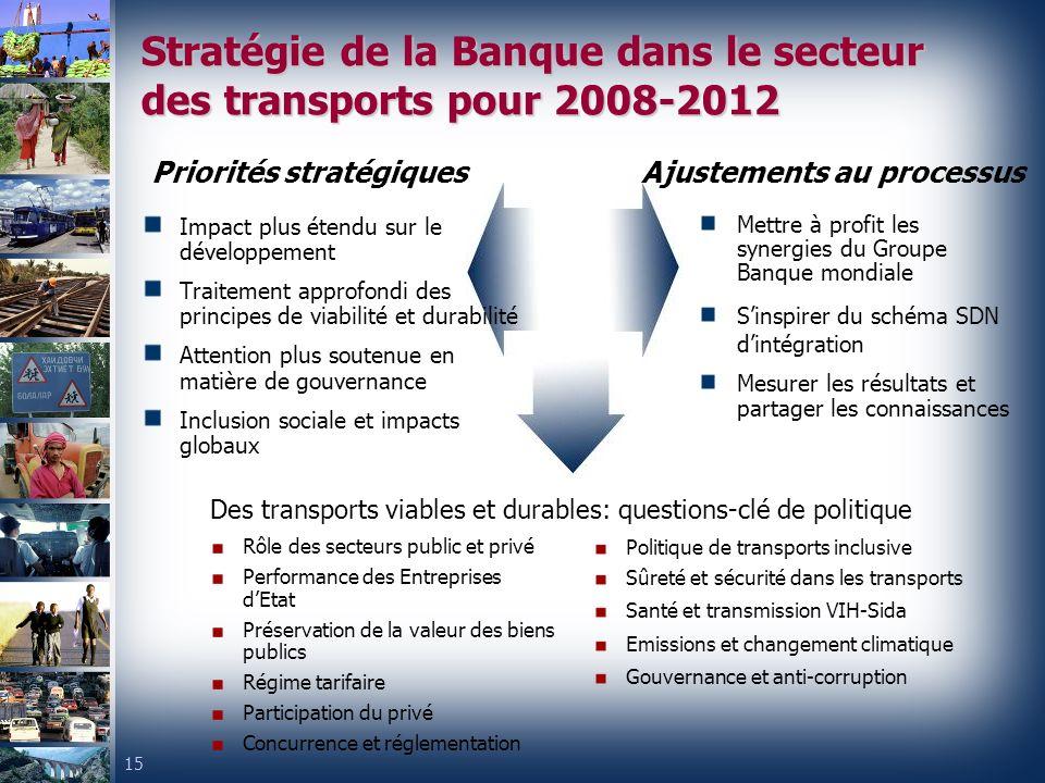 Stratégie de la Banque dans le secteur des transports pour 2008-2012