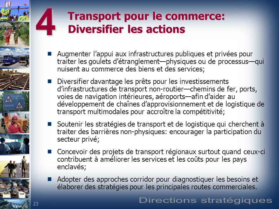 Transport pour le commerce: Diversifier les actions