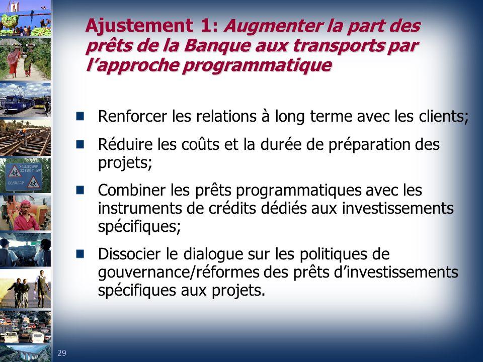 Ajustement 1: Augmenter la part des prêts de la Banque aux transports par l'approche programmatique