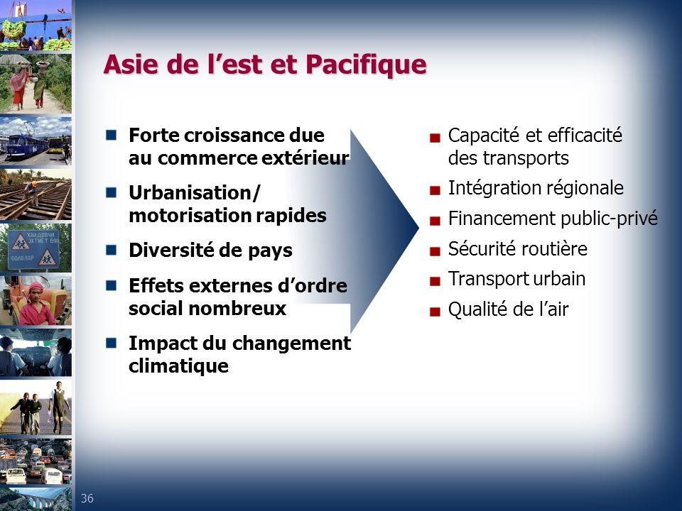 Asie de l'est et Pacifique