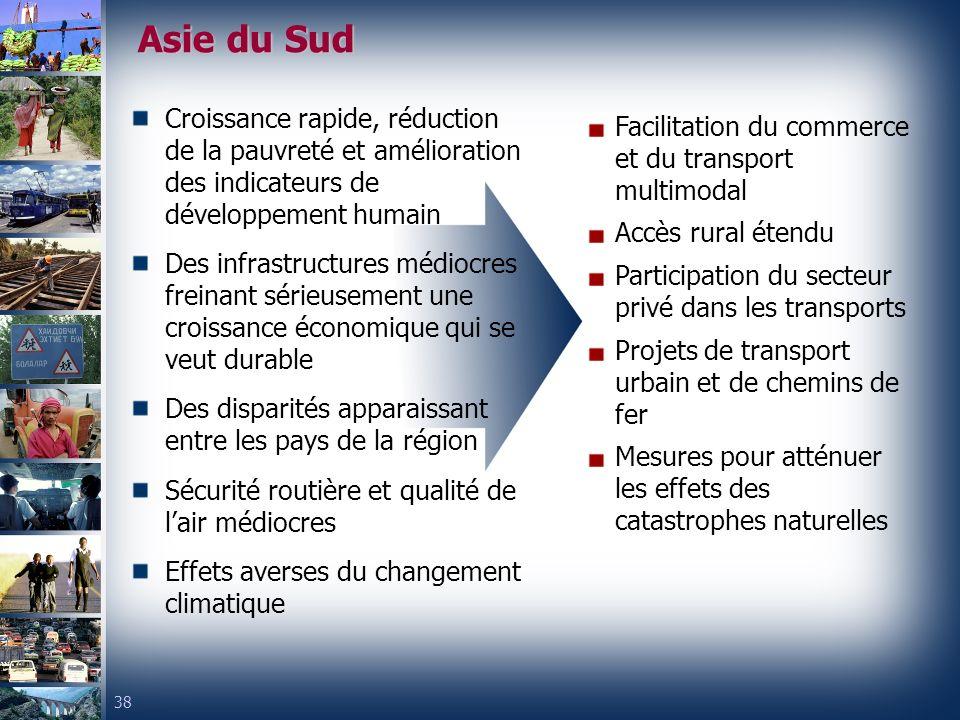 Asie du Sud Croissance rapide, réduction de la pauvreté et amélioration des indicateurs de développement humain.