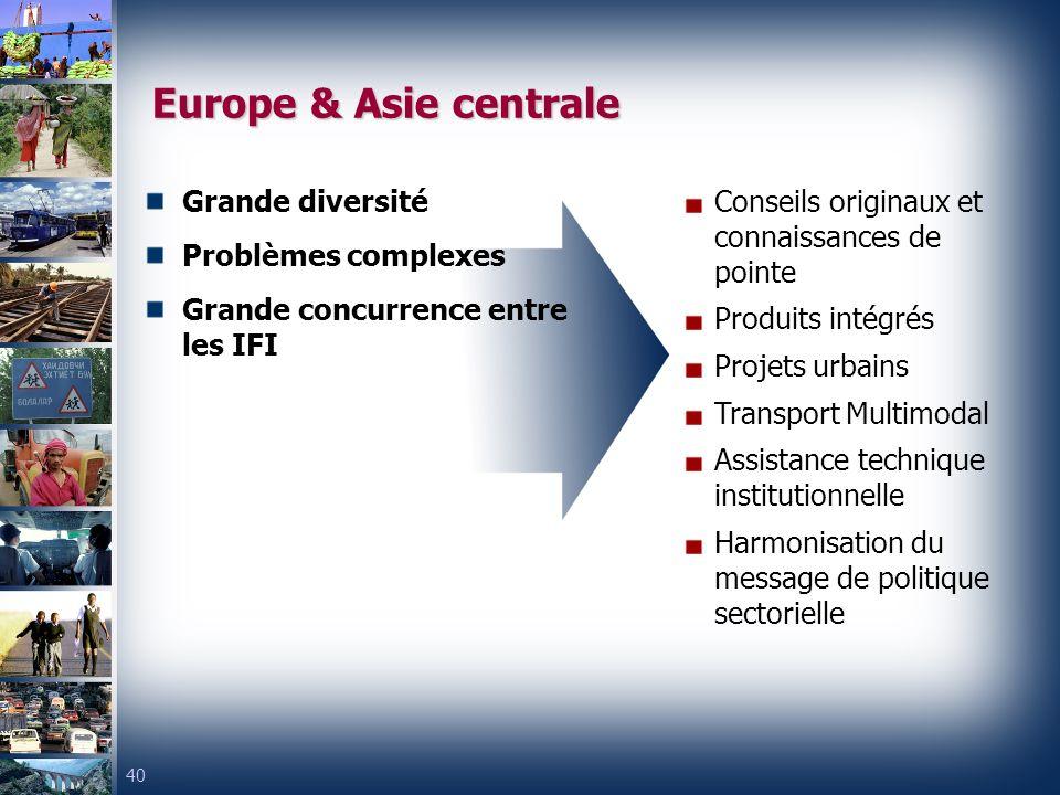 Europe & Asie centrale Grande diversité Problèmes complexes