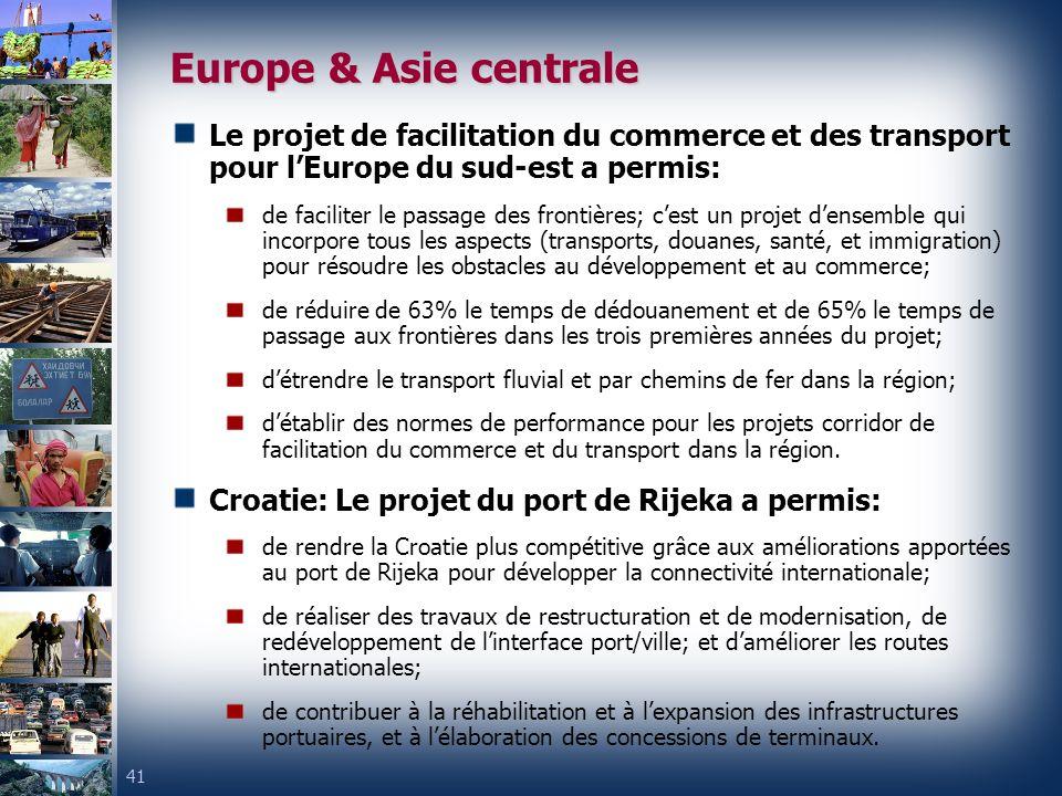 Europe & Asie centrale Le projet de facilitation du commerce et des transport pour l'Europe du sud-est a permis: