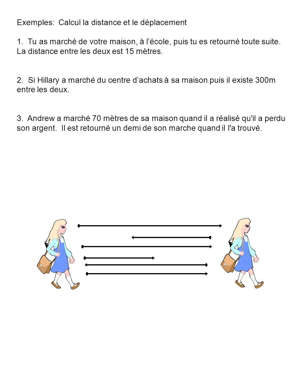Exemples: Calcul la distance et le déplacement