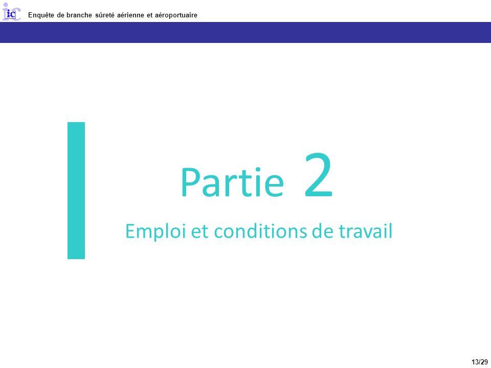 Partie 2 Emploi et conditions de travail 2ème partie :