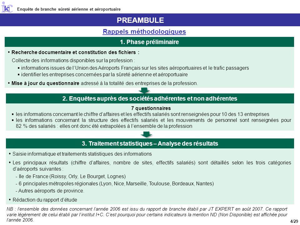 PREAMBULE Rappels méthodologiques 1. Phase préliminaire