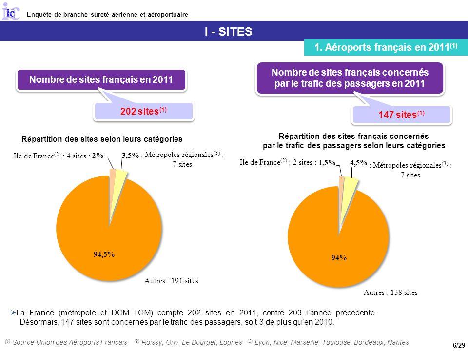 I - SITES 1. Aéroports français en 2011(1)