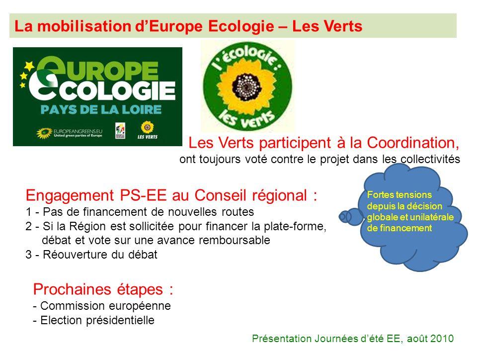 La mobilisation d'Europe Ecologie – Les Verts