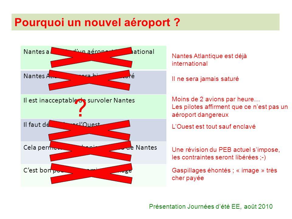 Pourquoi un nouvel aéroport