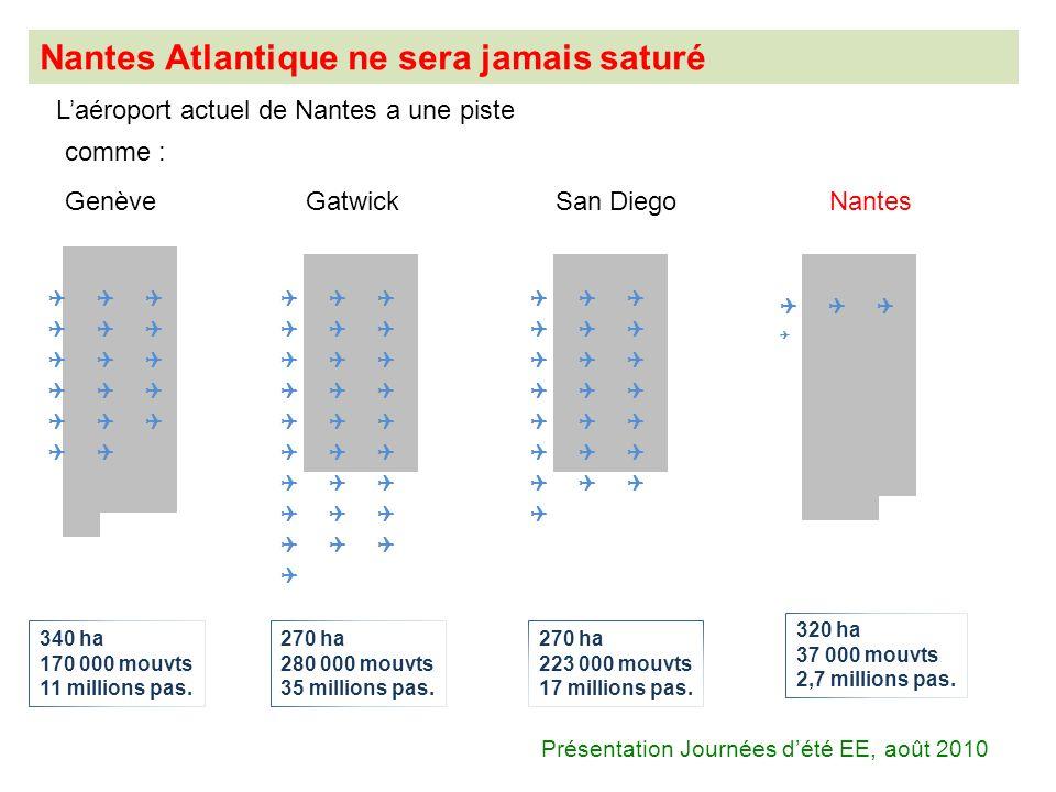 Nantes Atlantique ne sera jamais saturé