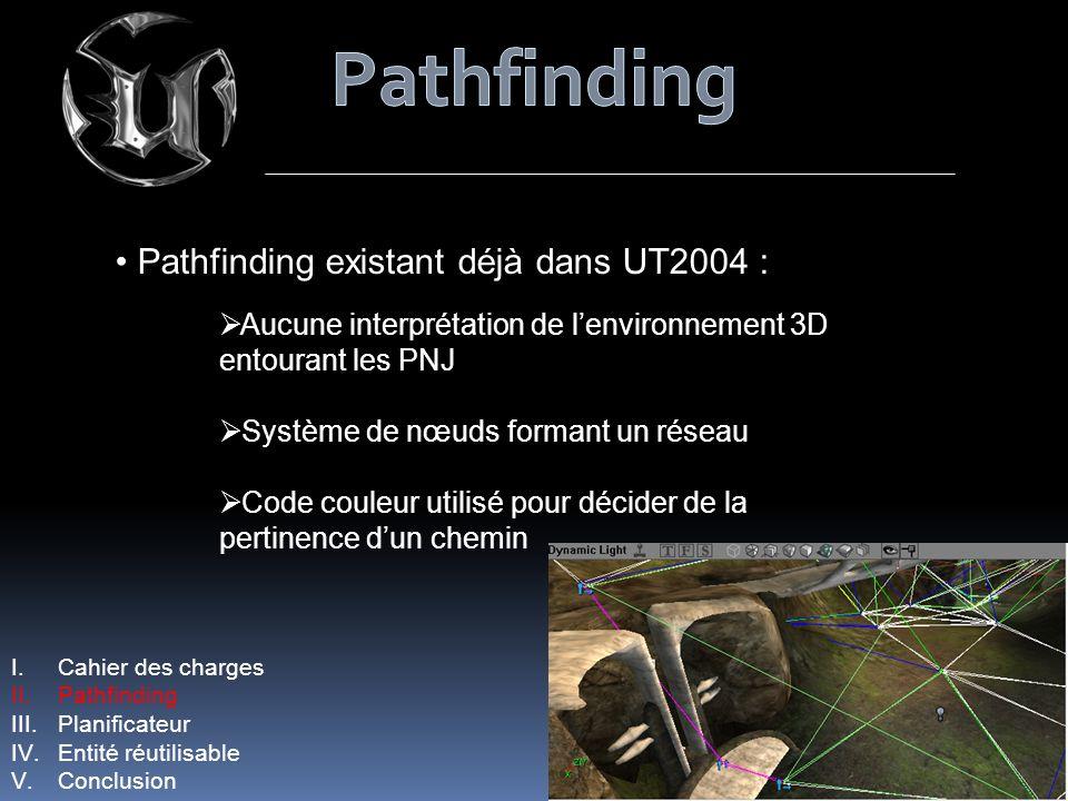 Pathfinding Pathfinding existant déjà dans UT2004 :